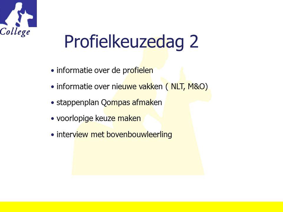 Profielkeuzedag 2 informatie over de profielen