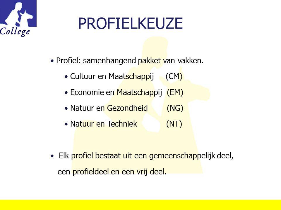 PROFIELKEUZE Profiel: samenhangend pakket van vakken.
