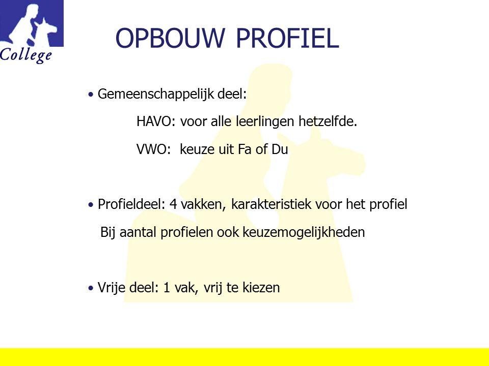 OPBOUW PROFIEL Gemeenschappelijk deel:
