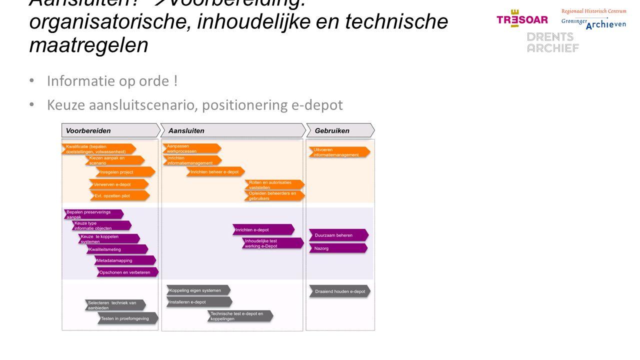 Aansluiten Voorbereiding: organisatorische, inhoudelijke en technische maatregelen