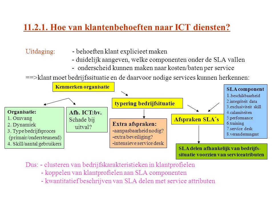 11.2.1. Hoe van klantenbehoeften naar ICT diensten