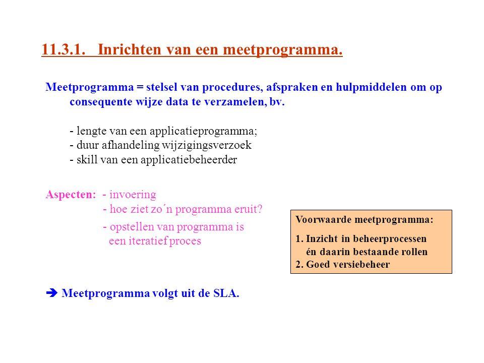 11.3.1. Inrichten van een meetprogramma.