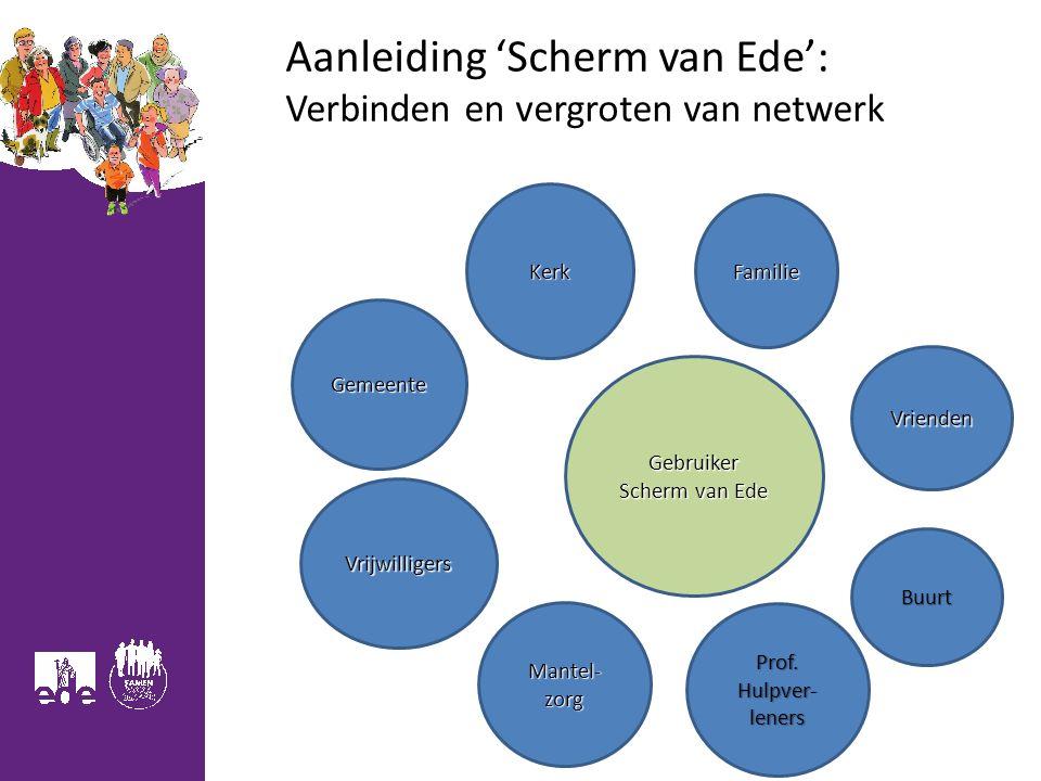 Aanleiding 'Scherm van Ede': Verbinden en vergroten van netwerk