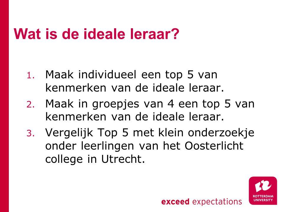 Wat is de ideale leraar Maak individueel een top 5 van kenmerken van de ideale leraar.