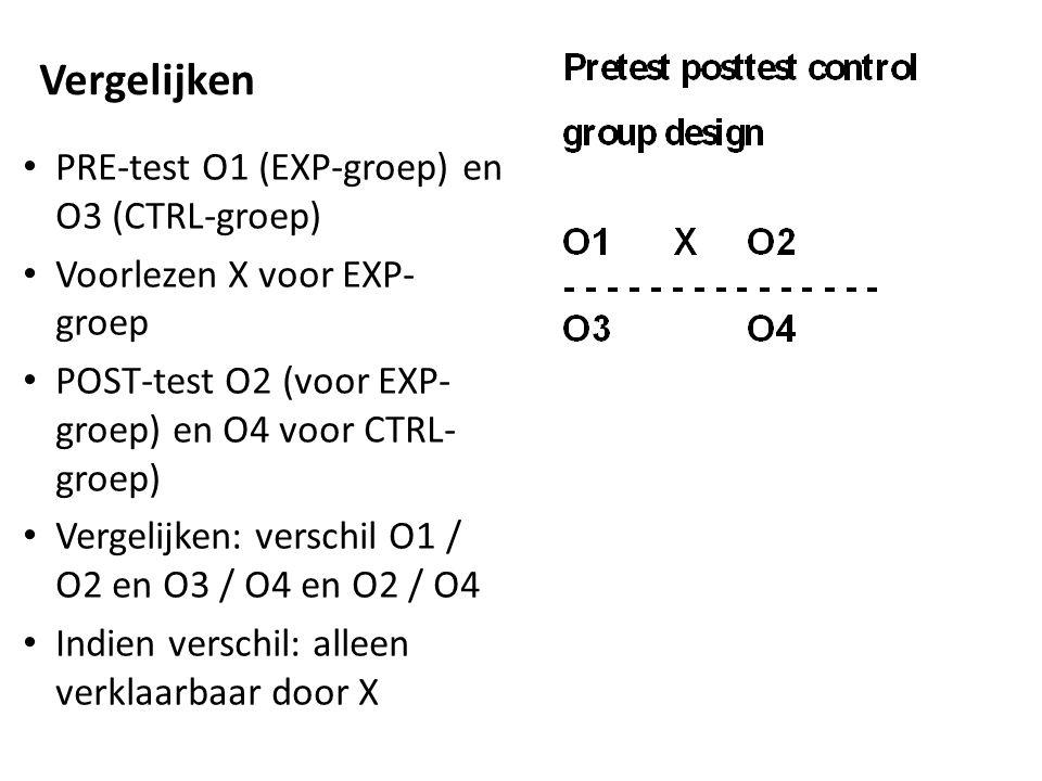 Vergelijken PRE-test O1 (EXP-groep) en O3 (CTRL-groep)