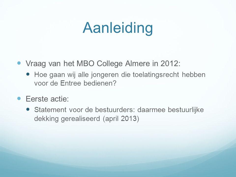 Aanleiding Vraag van het MBO College Almere in 2012: Eerste actie: