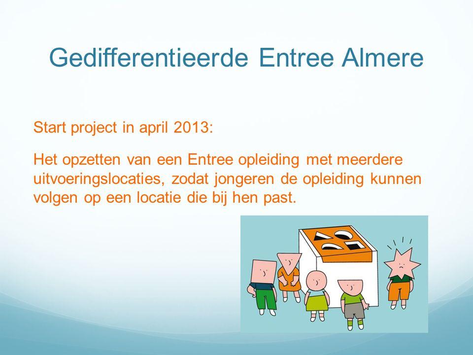 Gedifferentieerde Entree Almere