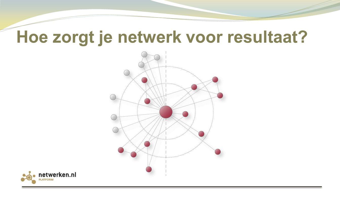 Hoe zorgt je netwerk voor resultaat