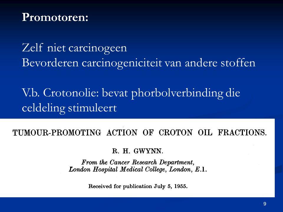 Promotoren: Zelf niet carcinogeen. Bevorderen carcinogeniciteit van andere stoffen.