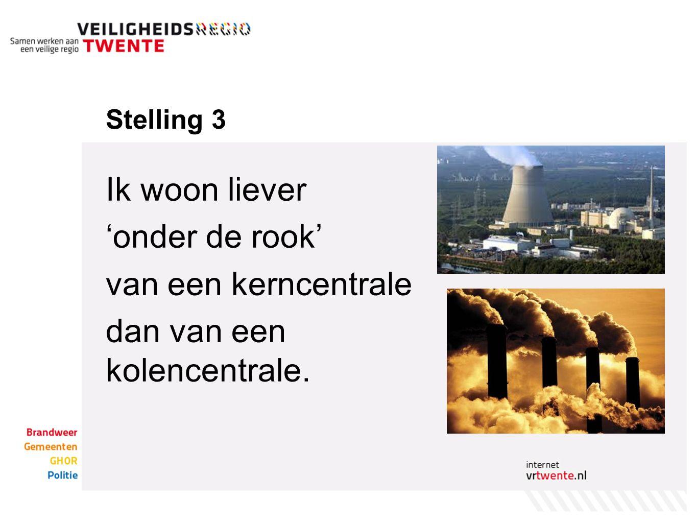 Stelling 3 Ik woon liever 'onder de rook' van een kerncentrale dan van een kolencentrale.
