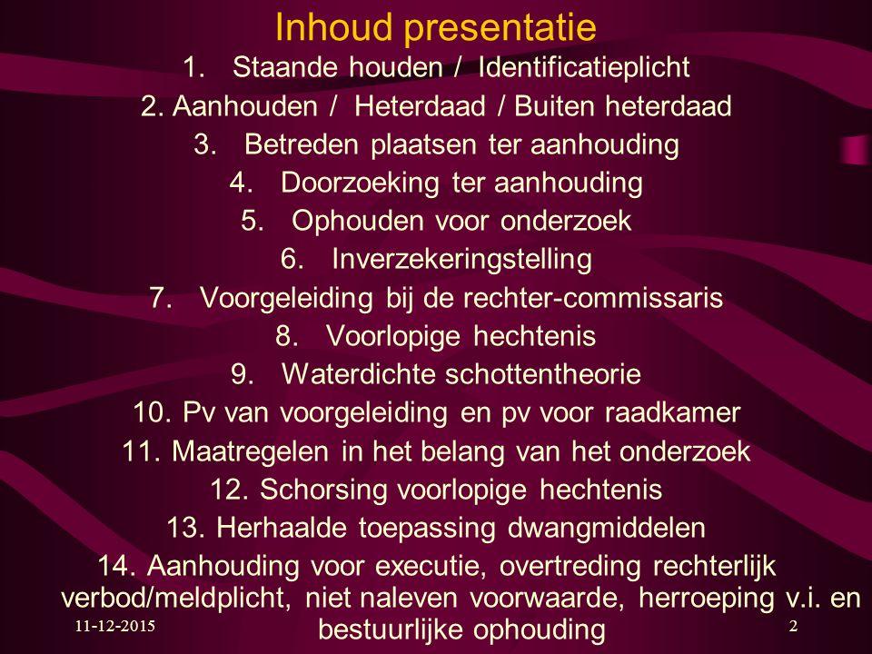 Inhoud presentatie 1. Staande houden / Identificatieplicht