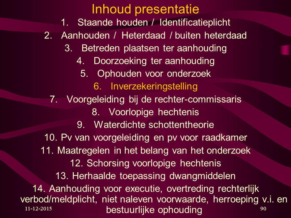Inhoud presentatie Staande houden / Identificatieplicht