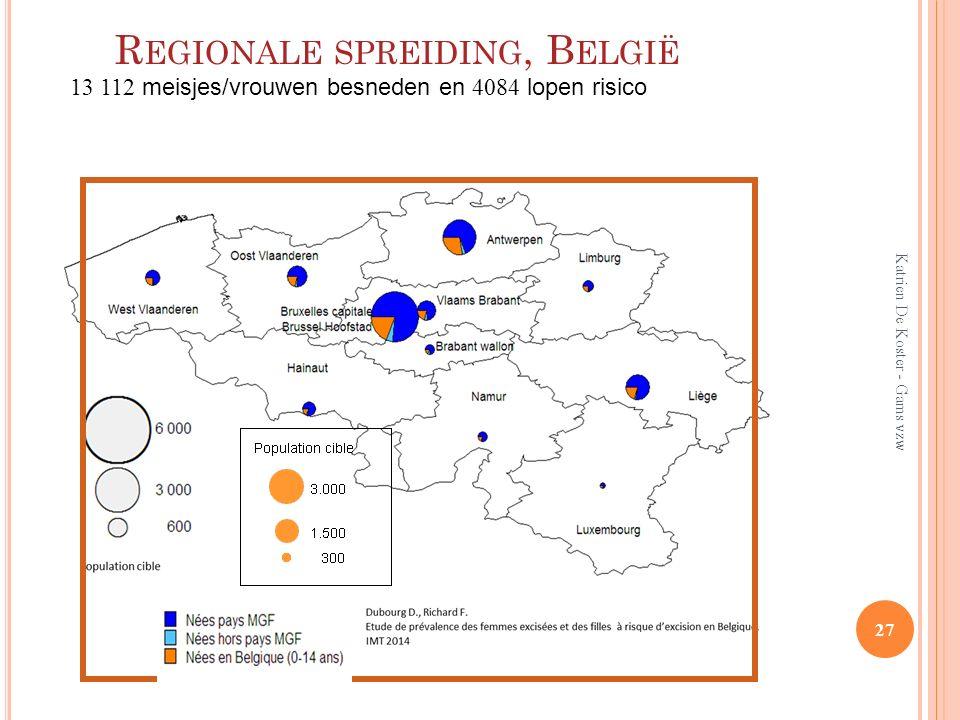 Regionale spreiding, België