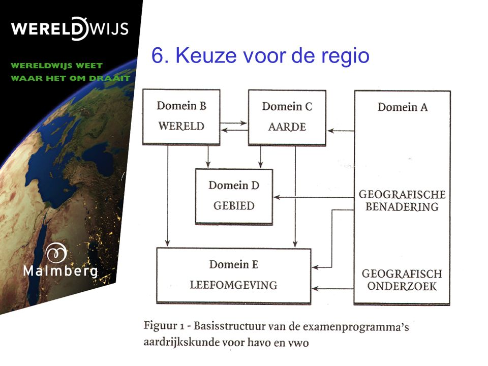 6. Keuze voor de regio © Malmberg 2006