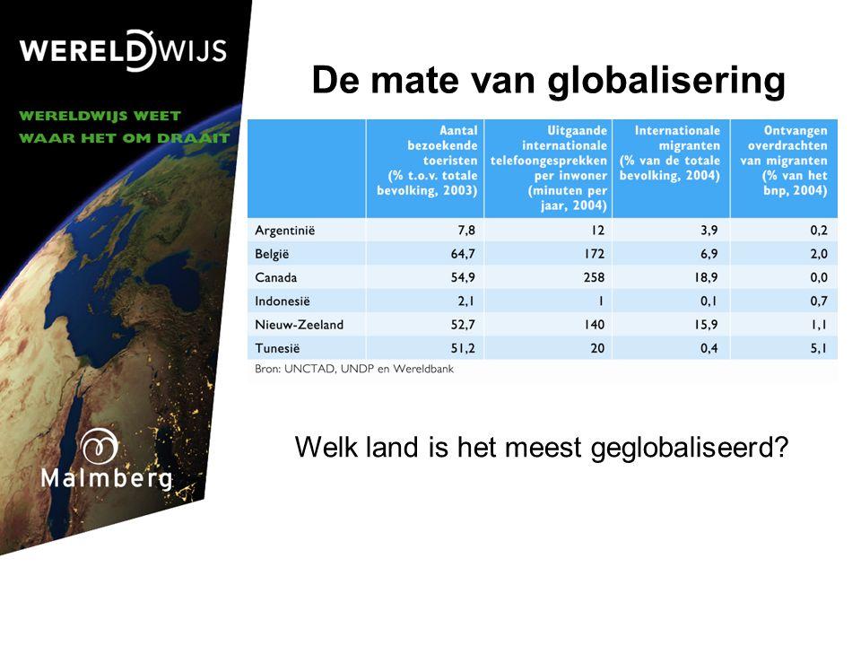 De mate van globalisering