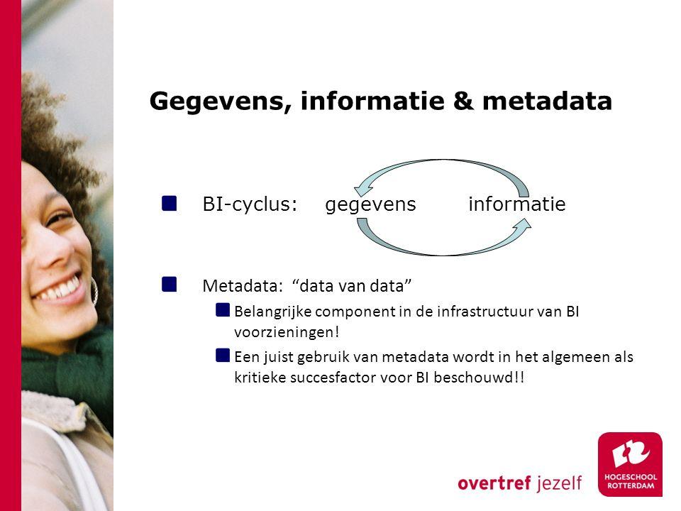 Gegevens, informatie & metadata