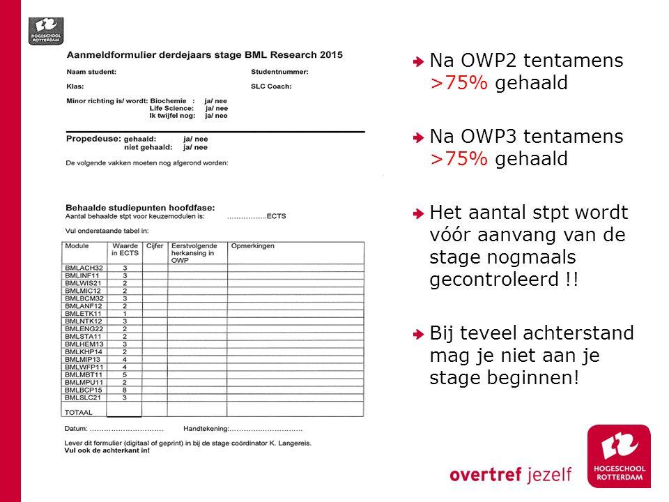 Na OWP2 tentamens >75% gehaald
