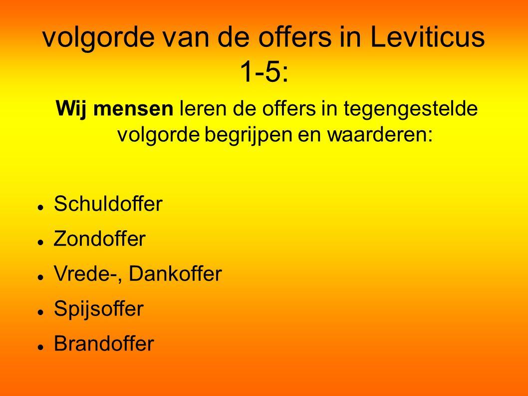volgorde van de offers in Leviticus 1-5: