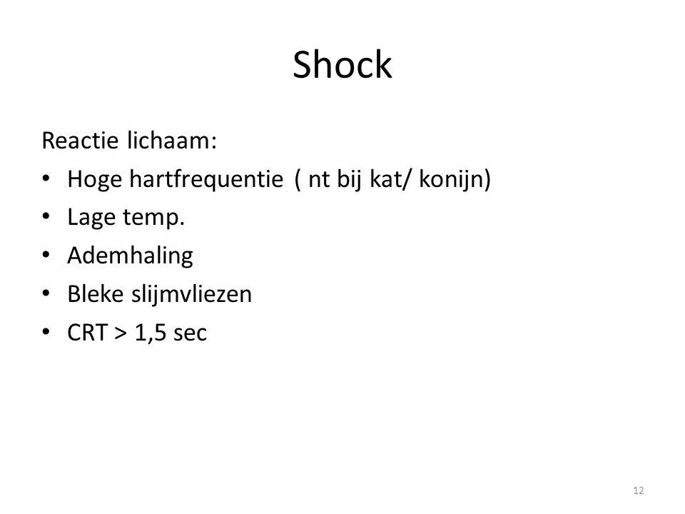 Shock Reactie lichaam: Hoge hartfrequentie ( nt bij kat/ konijn)