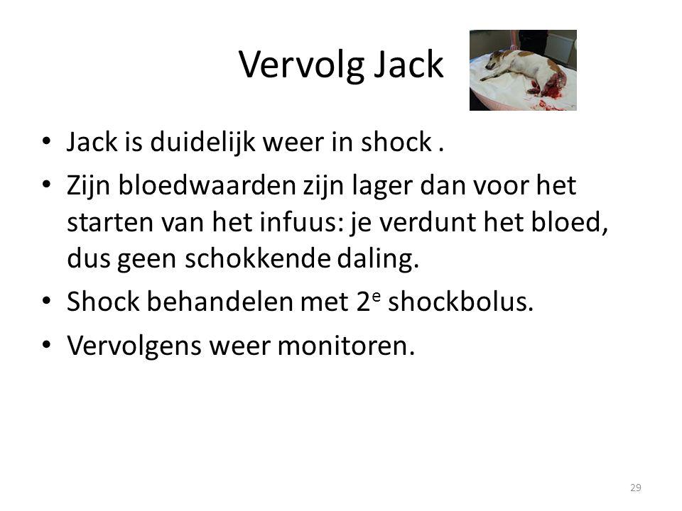 Vervolg Jack Jack is duidelijk weer in shock .