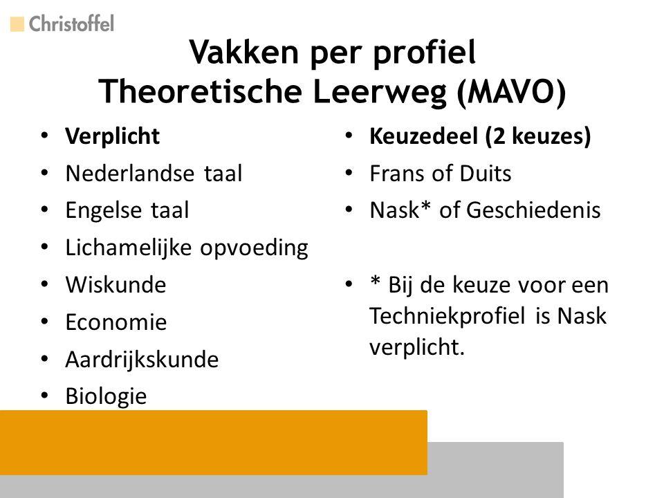 Vakken per profiel Theoretische Leerweg (MAVO)