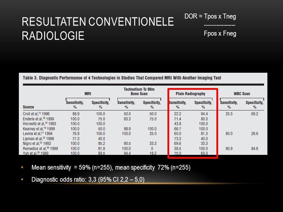 Resultaten conventionele radiologie