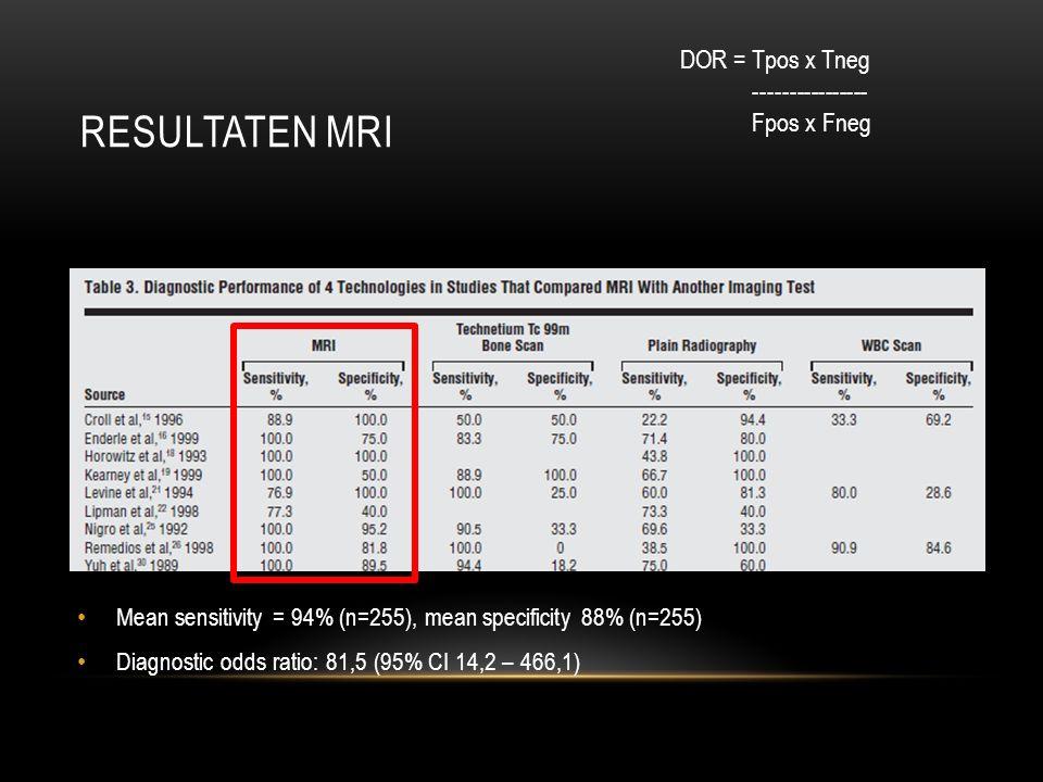Resultaten MRI DOR = Tpos x Tneg ---------------- Fpos x Fneg