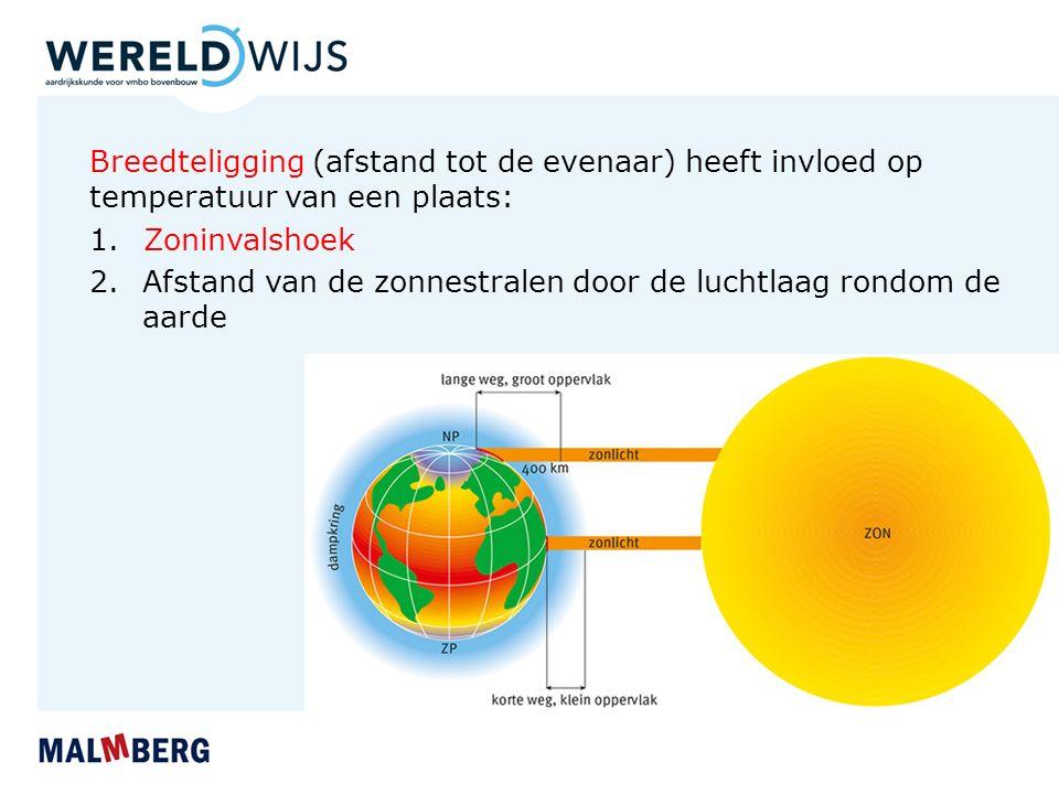 Breedteligging (afstand tot de evenaar) heeft invloed op temperatuur van een plaats: