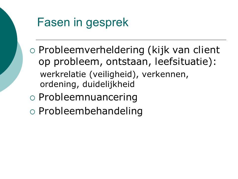 Fasen in gesprek Probleemverheldering (kijk van client op probleem, ontstaan, leefsituatie):
