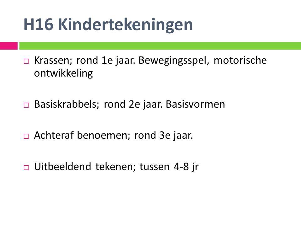 H16 Kindertekeningen Krassen; rond 1e jaar. Bewegingsspel, motorische ontwikkeling. Basiskrabbels; rond 2e jaar. Basisvormen.