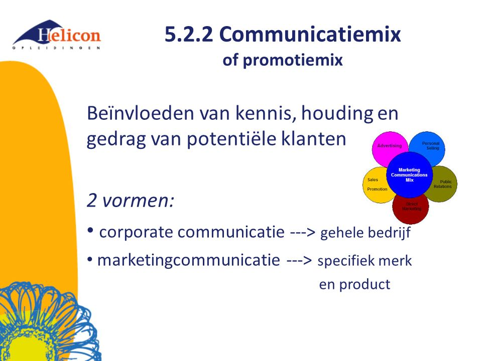 5.2.2 Communicatiemix of promotiemix