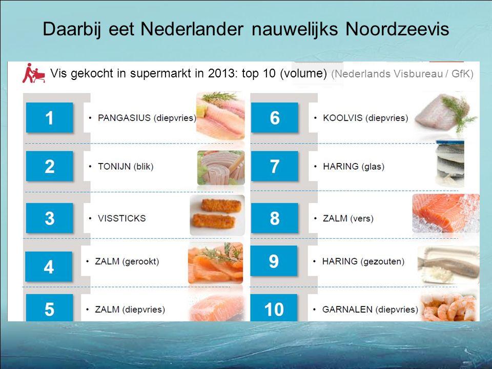 Daarbij eet Nederlander nauwelijks Noordzeevis