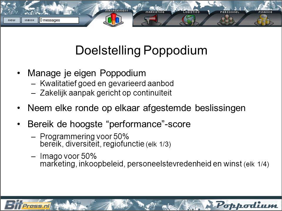 Doelstelling Poppodium