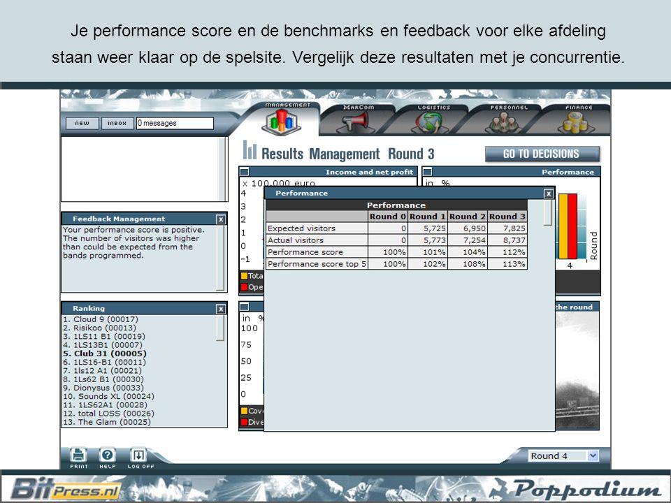 Je performance score en de benchmarks en feedback voor elke afdeling