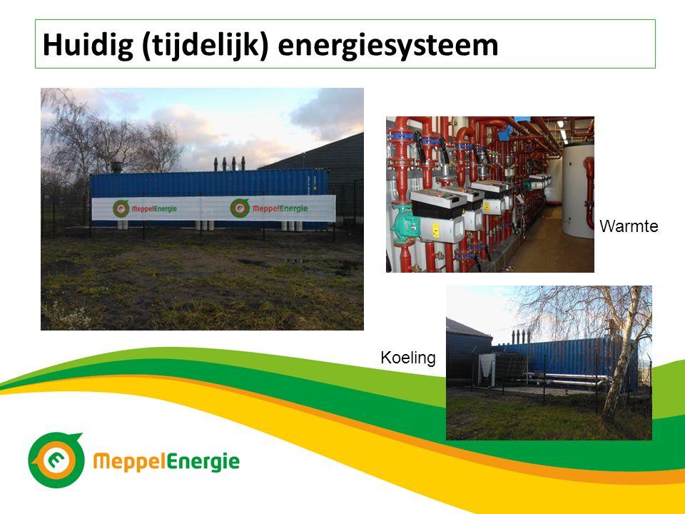 Huidig (tijdelijk) energiesysteem