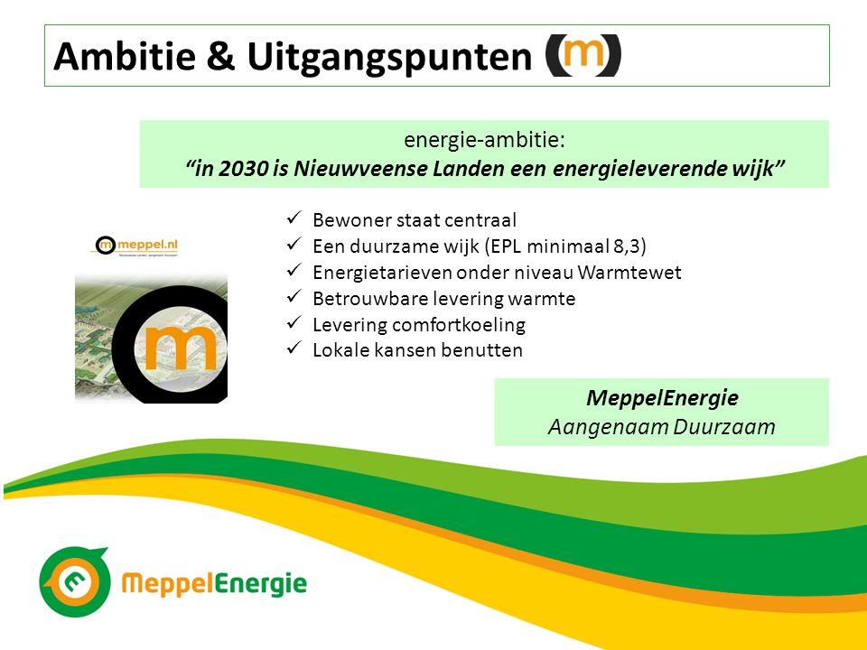 in 2030 is Nieuwveense Landen een energieleverende wijk