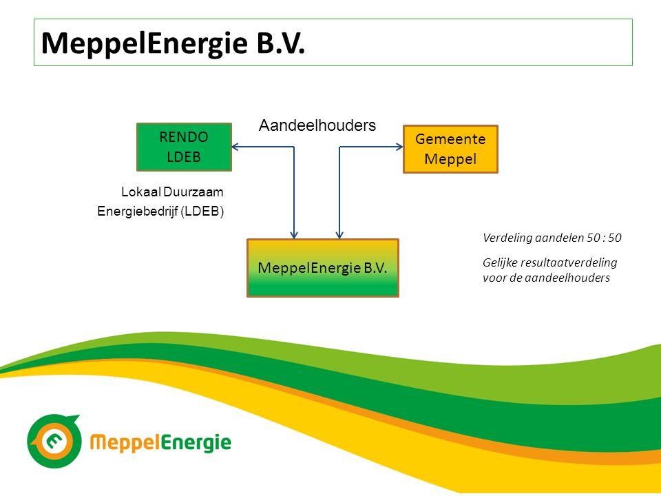 MeppelEnergie B.V. Aandeelhouders RENDO LDEB Gemeente Meppel