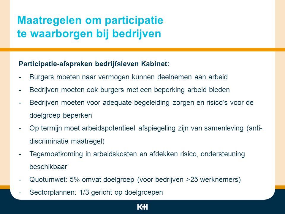 Maatregelen om participatie te waarborgen bij bedrijven