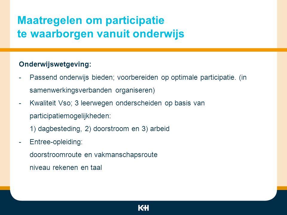 Maatregelen om participatie te waarborgen vanuit onderwijs