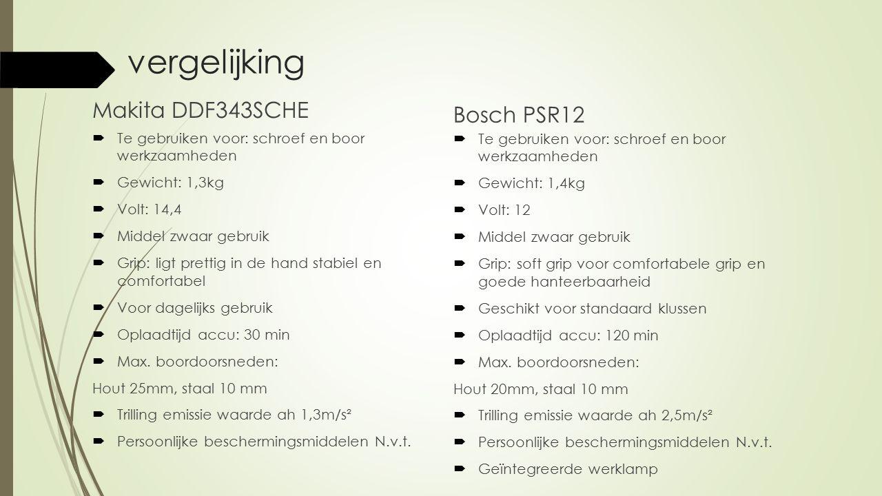 vergelijking Makita DDF343SCHE Bosch PSR12