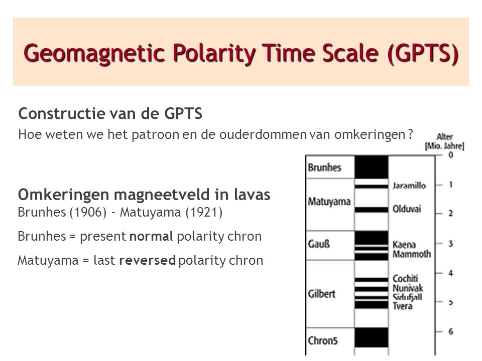 Geomagnetic Polarity Time Scale (GPTS)