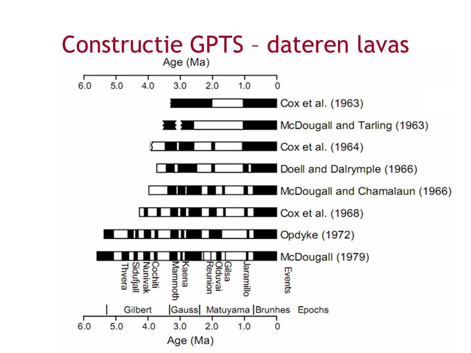 Constructie GPTS – dateren lavas