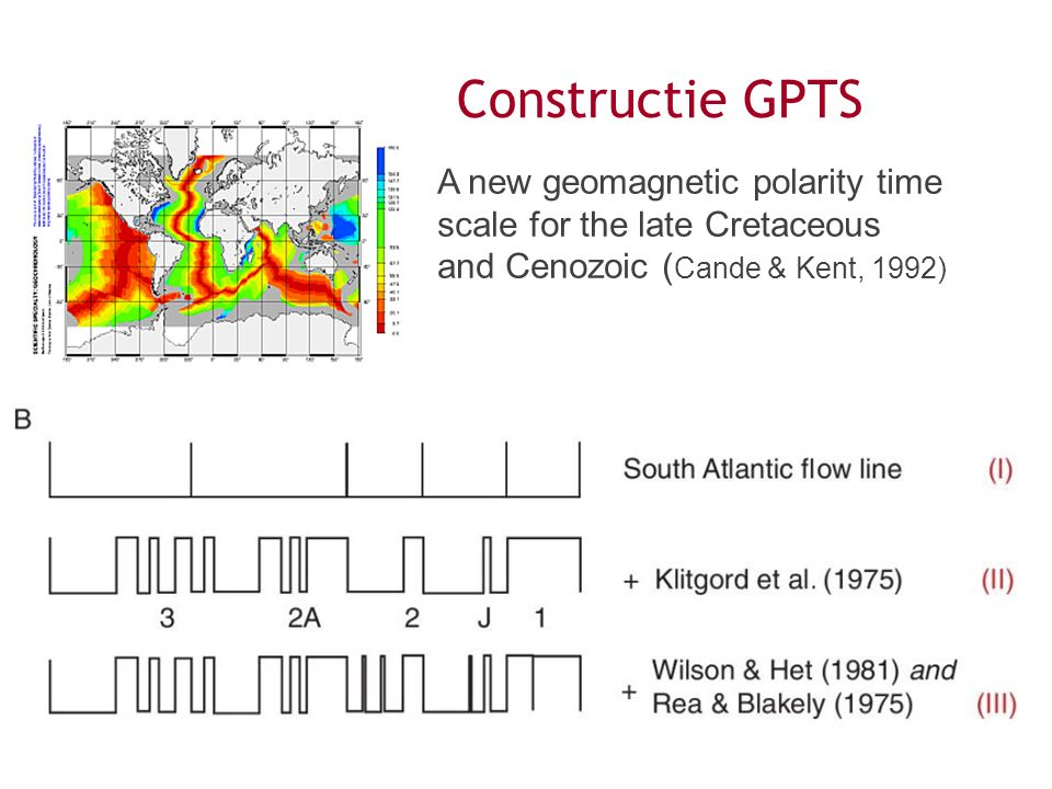 Constructie GPTS A new geomagnetic polarity time scale for the late Cretaceous and Cenozoic (Cande & Kent, 1992)