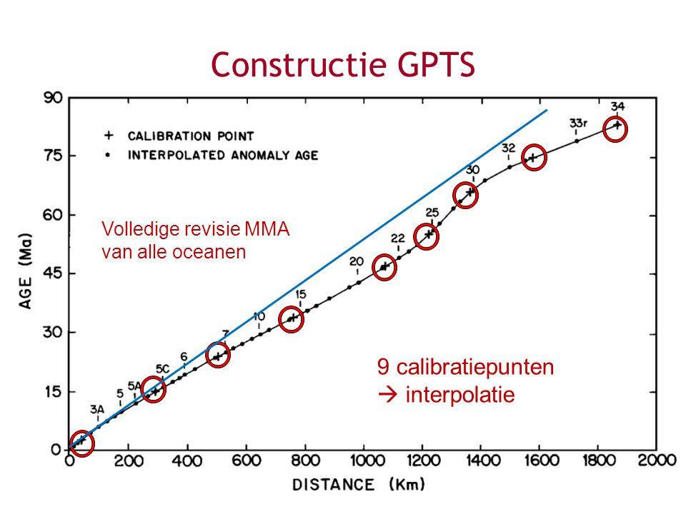 Constructie GPTS 9 calibratiepunten  interpolatie
