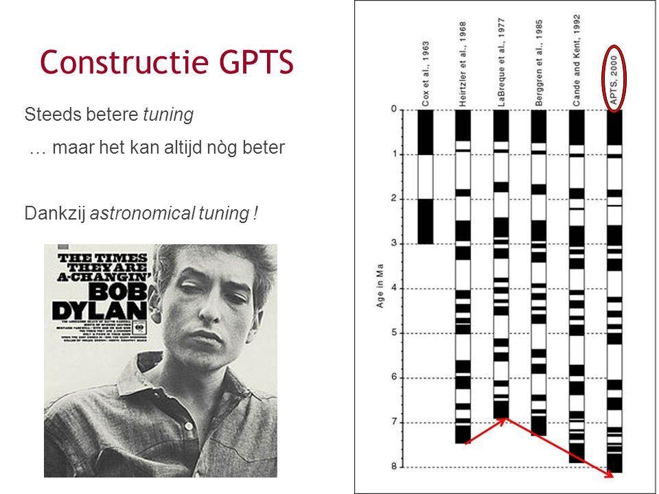 Constructie GPTS Steeds betere tuning … maar het kan altijd nòg beter
