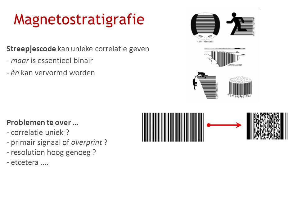 Magnetostratigrafie Streepjescode kan unieke correlatie geven