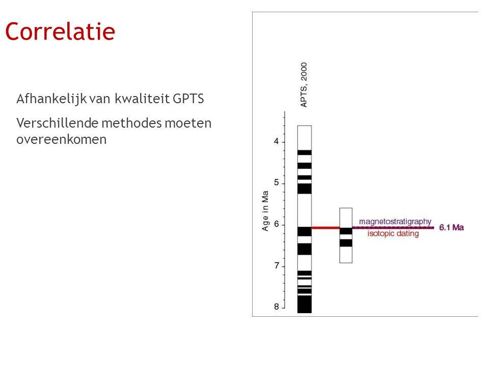 Correlatie Afhankelijk van kwaliteit GPTS