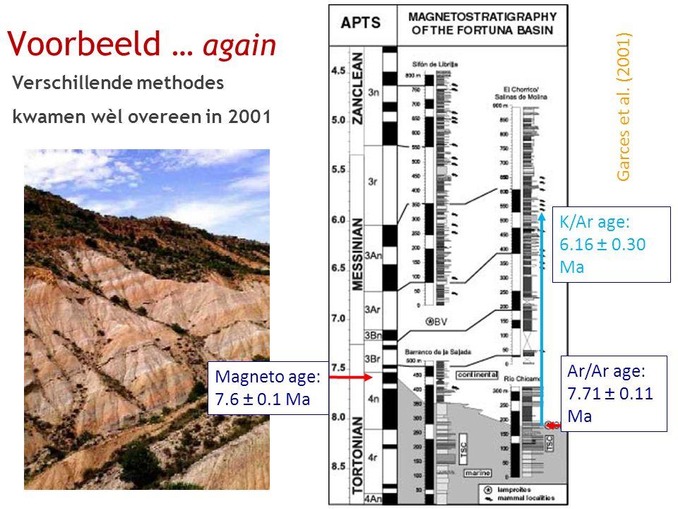 Voorbeeld … again Garces et al. (2001) Verschillende methodes
