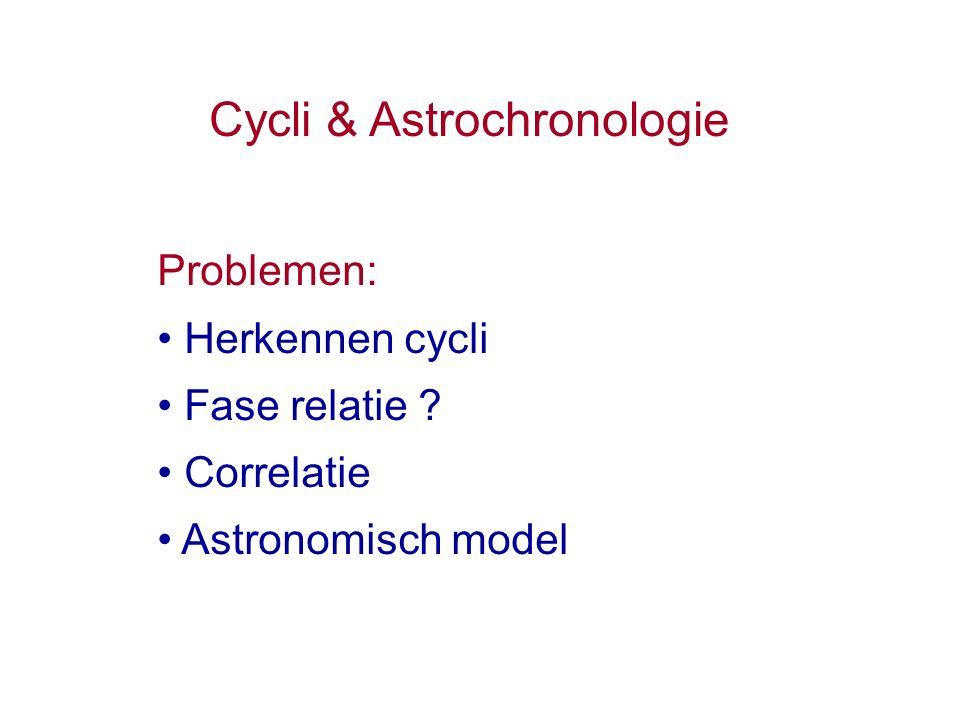 Cycli & Astrochronologie