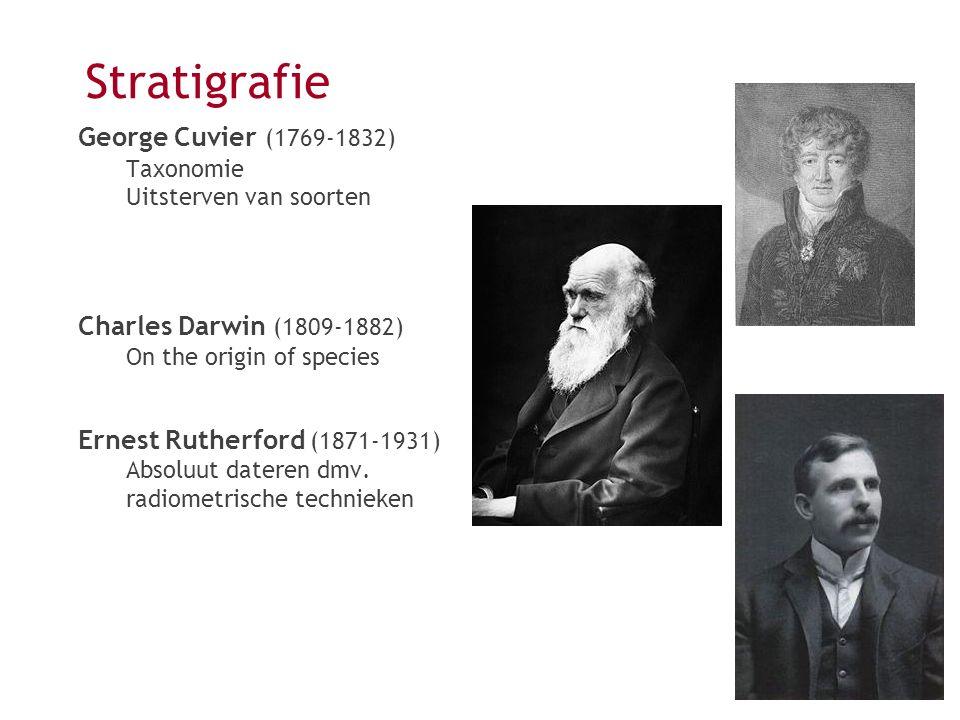 Stratigrafie George Cuvier (1769-1832) Charles Darwin (1809-1882)